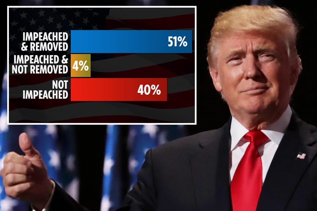 impeachment de Trump
